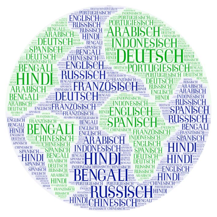 Wozu lernt man Fremdsprachen - иностранный язык